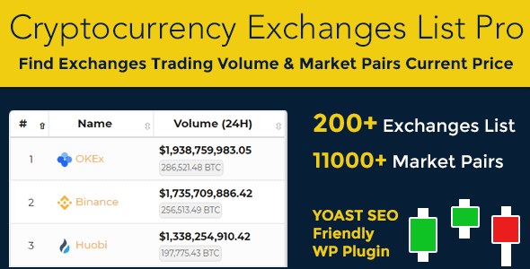 Cryptocurrency Exchanges List Pro – WordPress Plugin